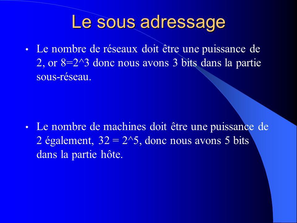 Le sous adressageLe nombre de réseaux doit être une puissance de 2, or 8=2^3 donc nous avons 3 bits dans la partie sous-réseau.