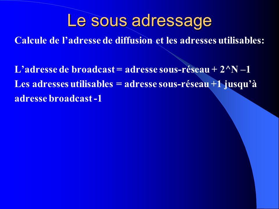 Le sous adressage Calcule de l'adresse de diffusion et les adresses utilisables: L'adresse de broadcast = adresse sous-réseau + 2^N –1.