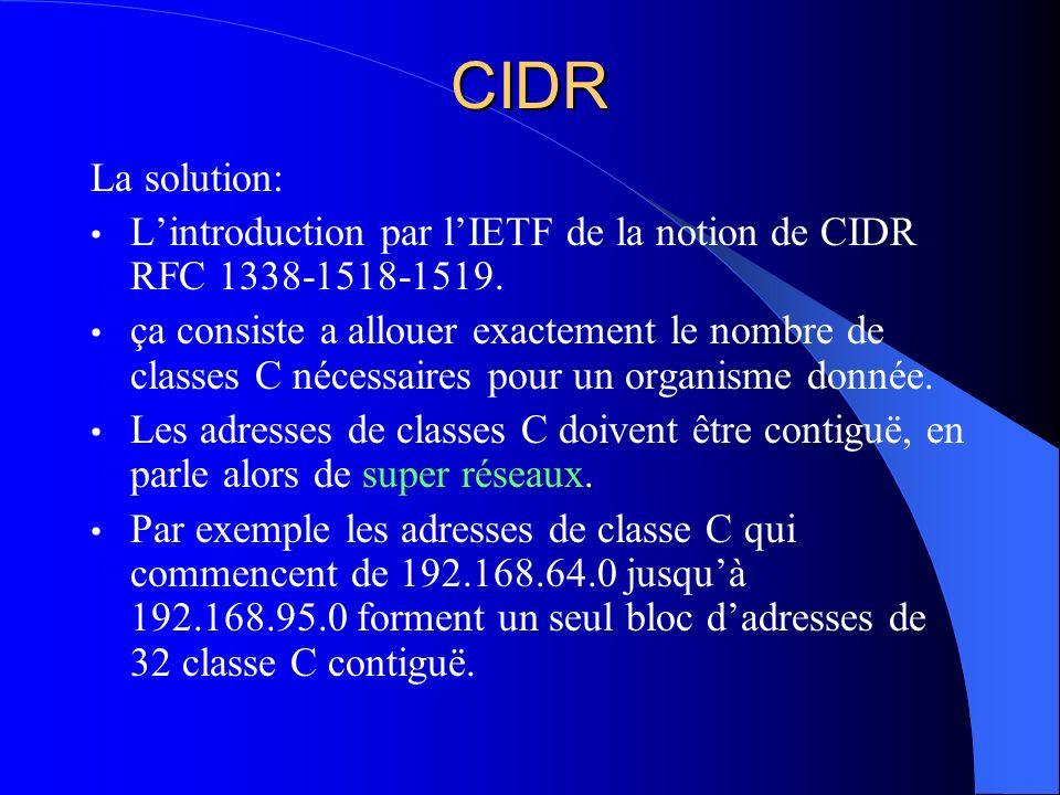 CIDRLa solution: L'introduction par l'IETF de la notion de CIDR RFC 1338-1518-1519.