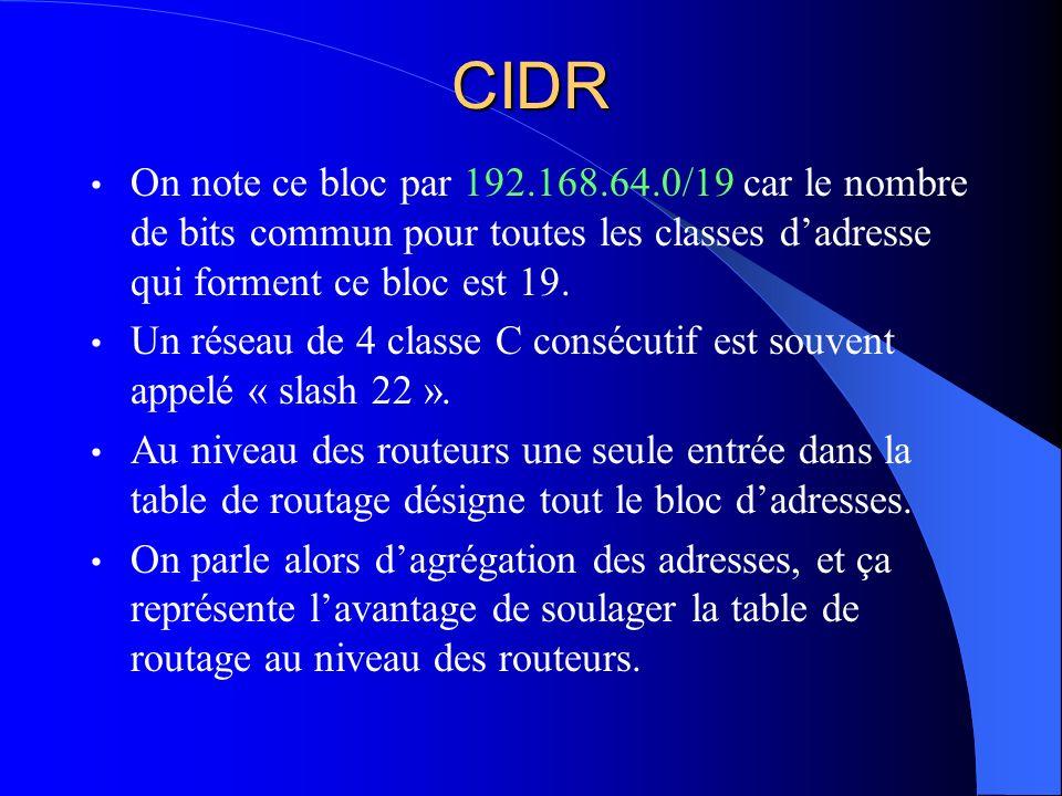 CIDROn note ce bloc par 192.168.64.0/19 car le nombre de bits commun pour toutes les classes d'adresse qui forment ce bloc est 19.