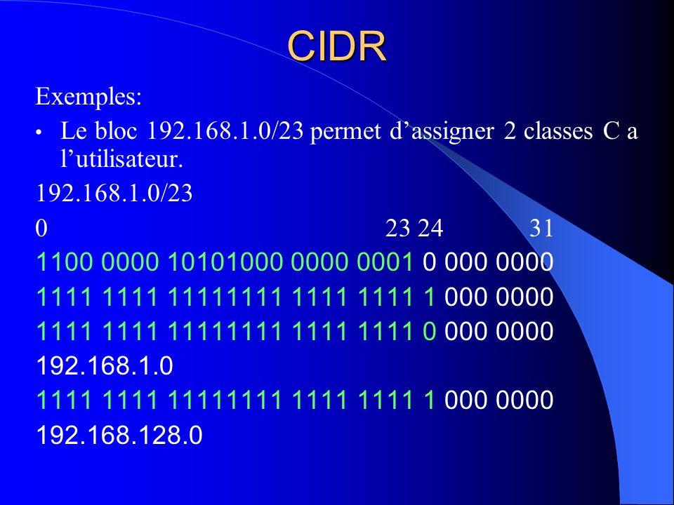 CIDRExemples: Le bloc 192.168.1.0/23 permet d'assigner 2 classes C a l'utilisateur. 192.168.1.0/23.