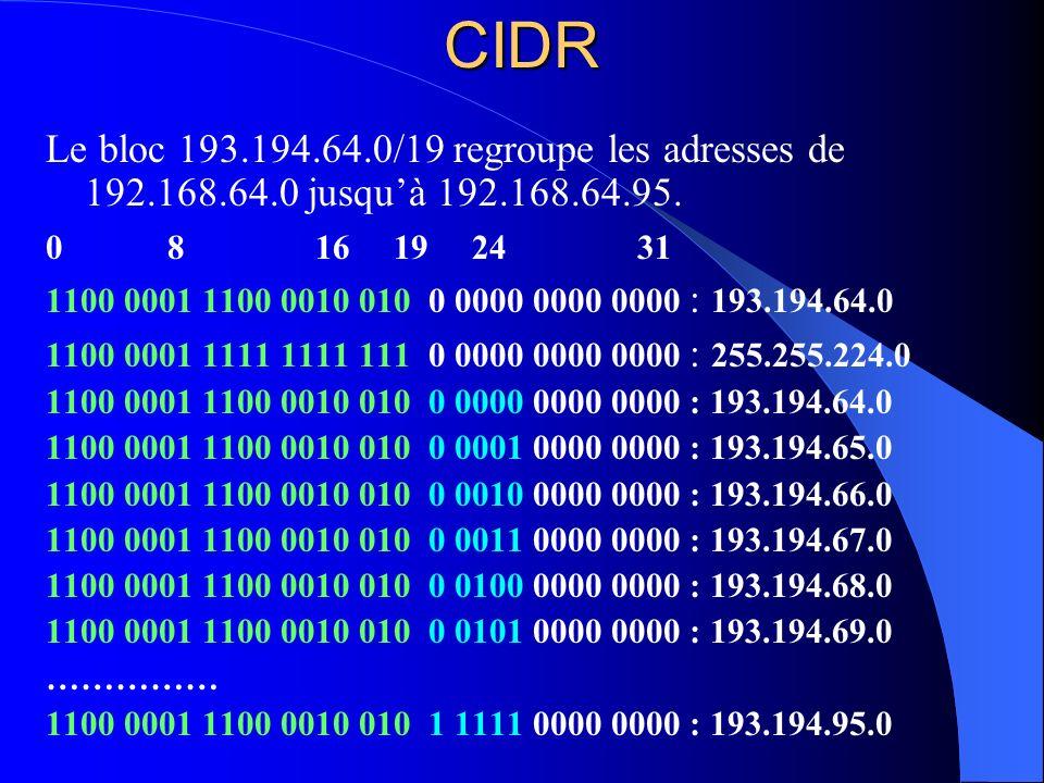 CIDR Le bloc 193.194.64.0/19 regroupe les adresses de 192.168.64.0 jusqu'à 192.168.64.95. 0 8 16 19 24 31.