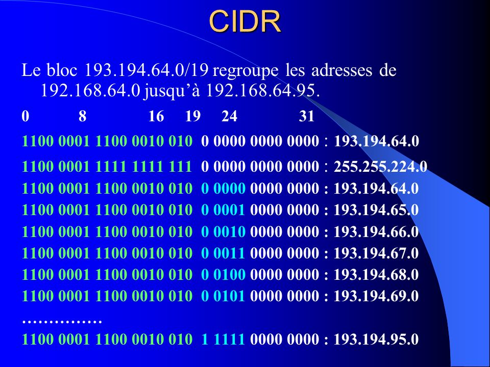CIDRLe bloc 193.194.64.0/19 regroupe les adresses de 192.168.64.0 jusqu'à 192.168.64.95. 0 8 16 19 24 31.