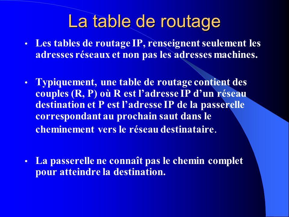 La table de routage Les tables de routage IP, renseignent seulement les adresses réseaux et non pas les adresses machines.