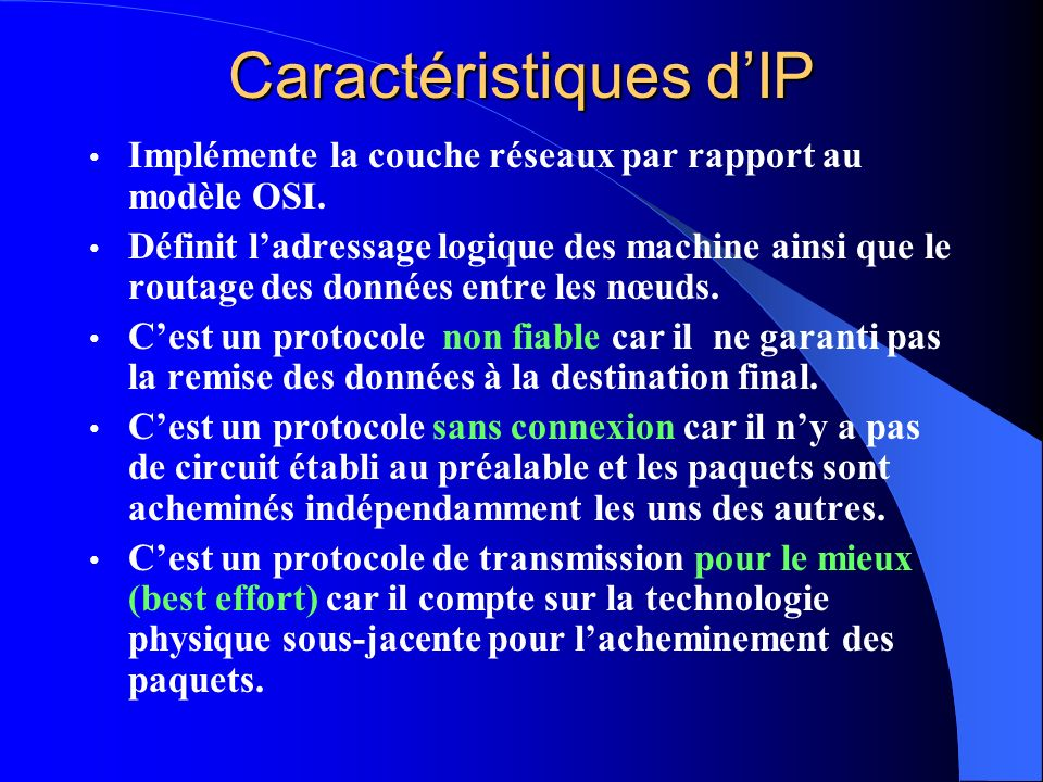 Caractéristiques d'IP