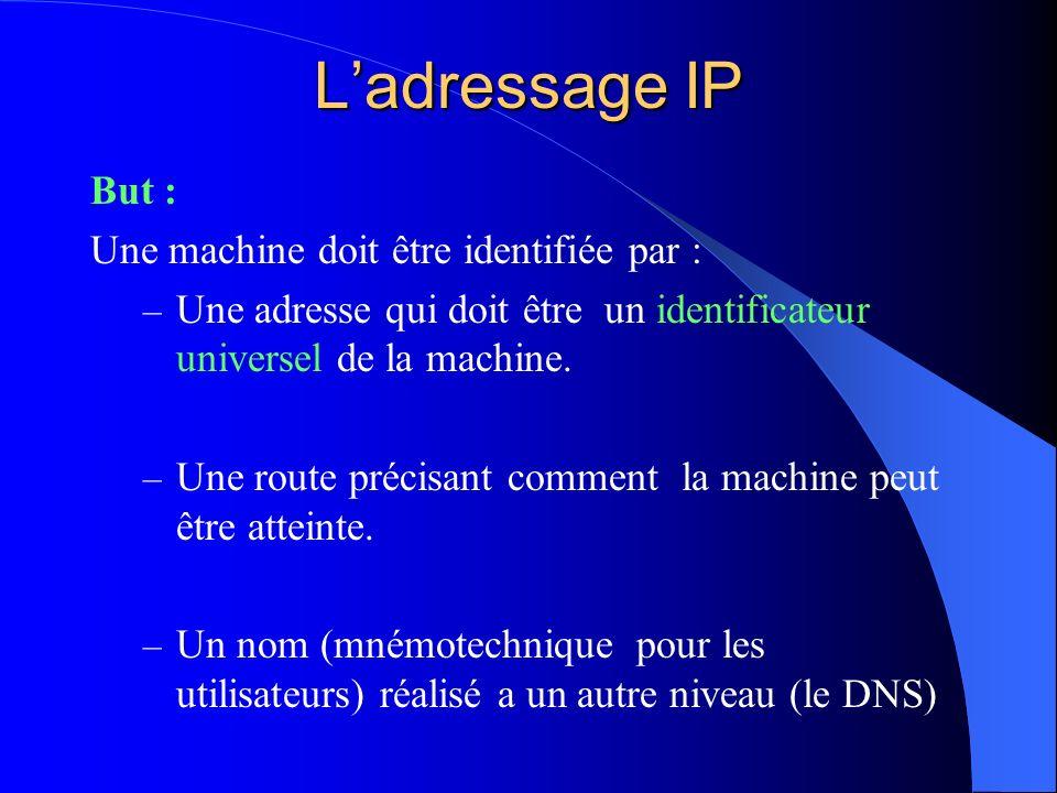 L'adressage IP But : Une machine doit être identifiée par :