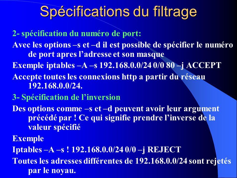 Spécifications du filtrage