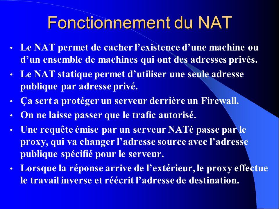Fonctionnement du NATLe NAT permet de cacher l'existence d'une machine ou d'un ensemble de machines qui ont des adresses privés.