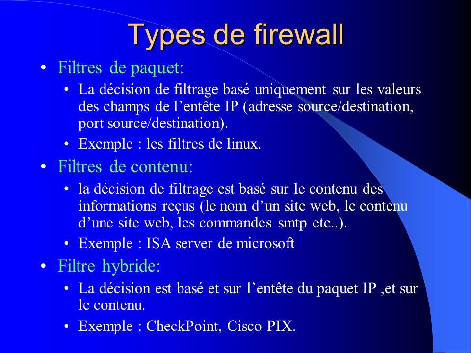 Types de firewall Filtres de paquet: Filtres de contenu: