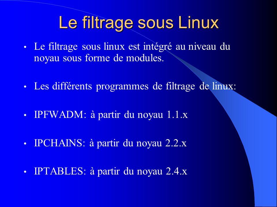 Le filtrage sous Linux Le filtrage sous linux est intégré au niveau du noyau sous forme de modules.