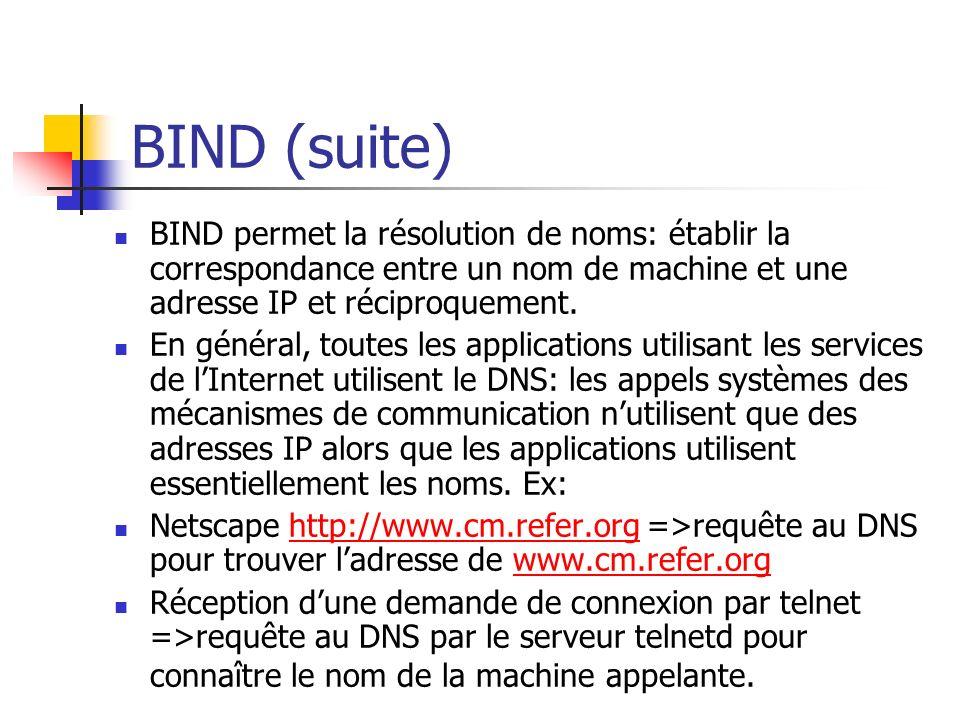 BIND (suite)BIND permet la résolution de noms: établir la correspondance entre un nom de machine et une adresse IP et réciproquement.
