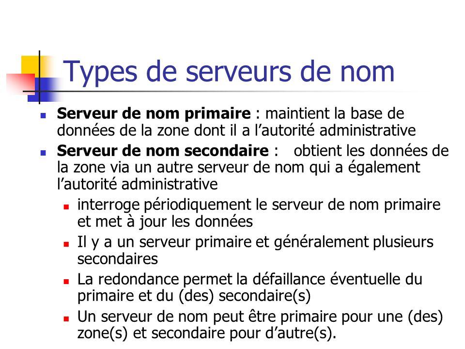 Types de serveurs de nom