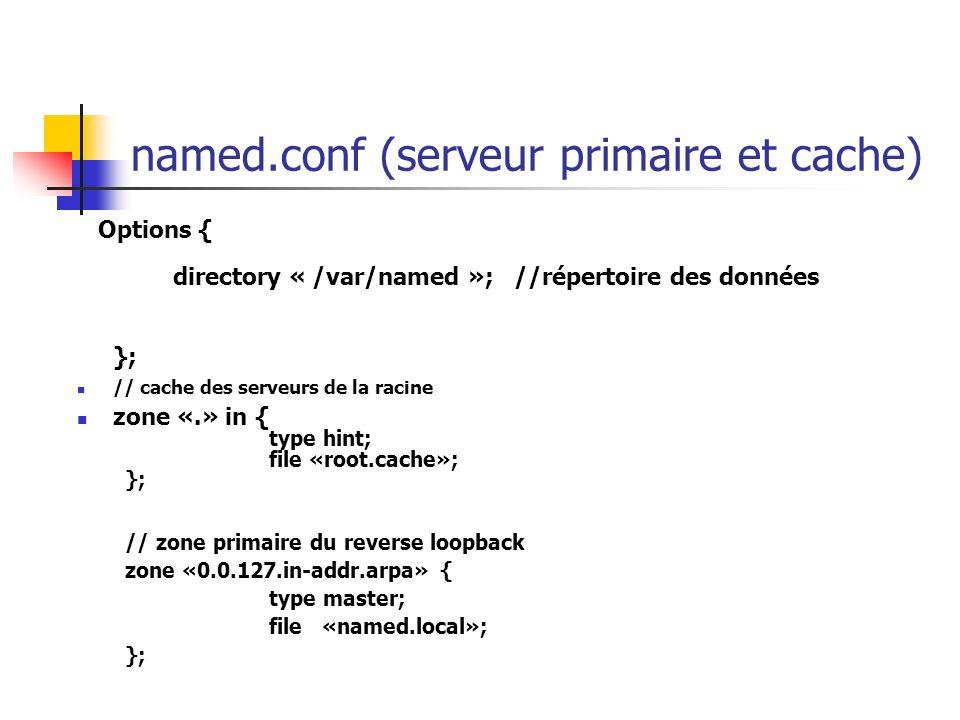named.conf (serveur primaire et cache)