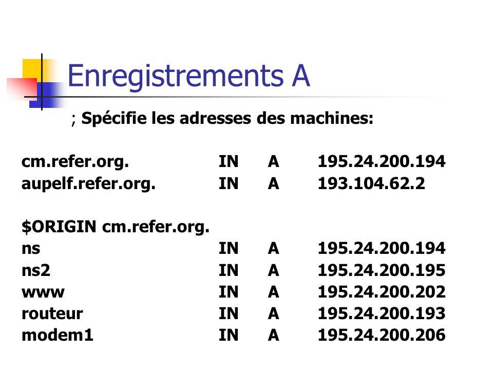 Enregistrements A ; Spécifie les adresses des machines: