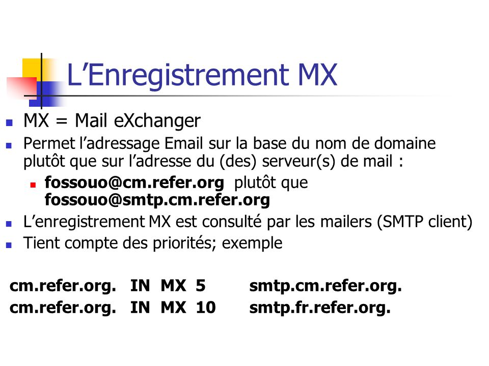 L'Enregistrement MX MX = Mail eXchanger