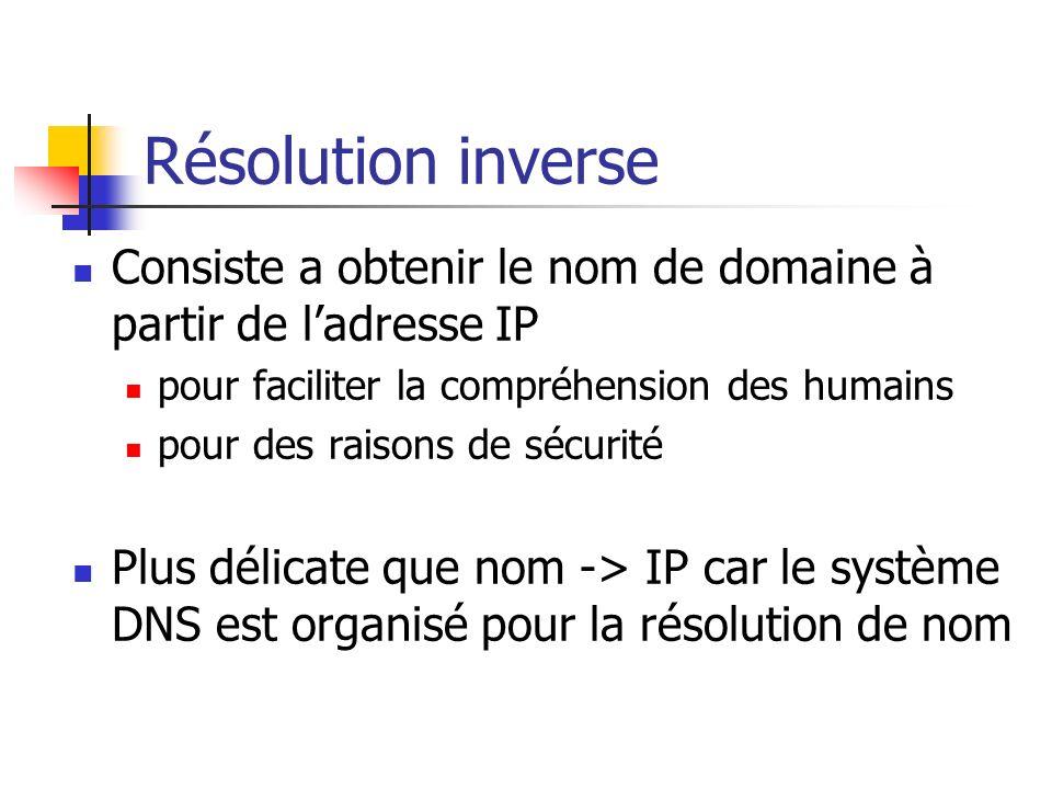 Résolution inverseConsiste a obtenir le nom de domaine à partir de l'adresse IP. pour faciliter la compréhension des humains.
