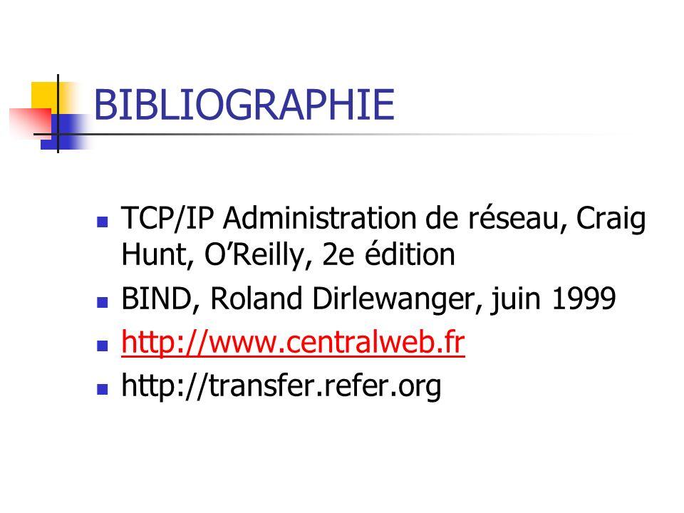 BIBLIOGRAPHIE TCP/IP Administration de réseau, Craig Hunt, O'Reilly, 2e édition. BIND, Roland Dirlewanger, juin 1999.