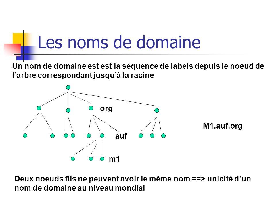 Les noms de domaine Un nom de domaine est est la séquence de labels depuis le noeud de l'arbre correspondant jusqu'à la racine.