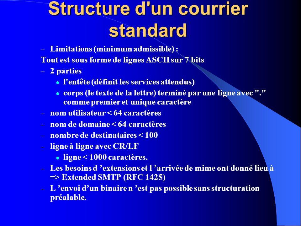 Structure d un courrier standard