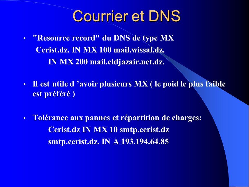 Courrier et DNS Resource record du DNS de type MX