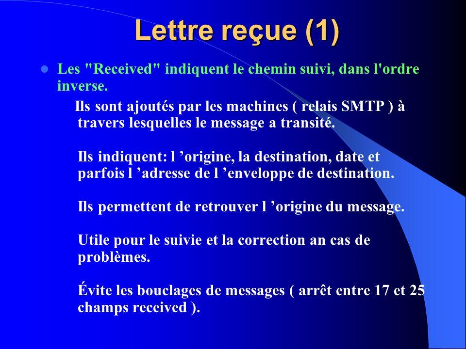Lettre reçue (1) Les Received indiquent le chemin suivi, dans l ordre inverse.