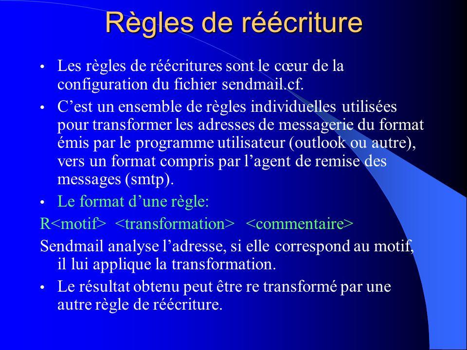 Règles de réécriture Les règles de réécritures sont le cœur de la configuration du fichier sendmail.cf.