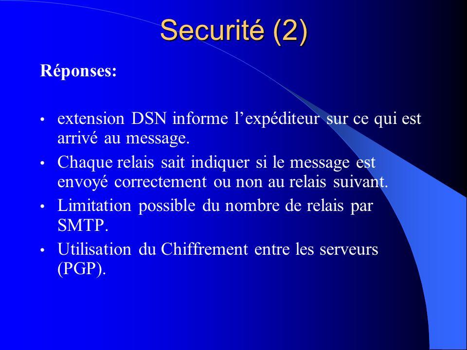 Securité (2) Réponses: extension DSN informe l'expéditeur sur ce qui est arrivé au message.