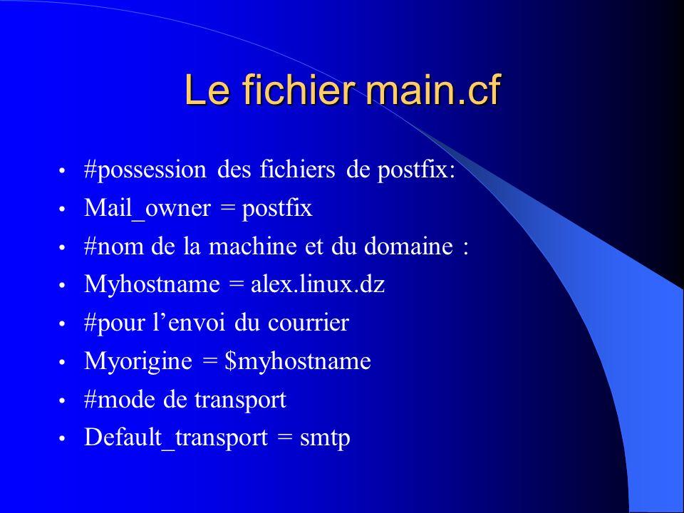 Le fichier main.cf #possession des fichiers de postfix: