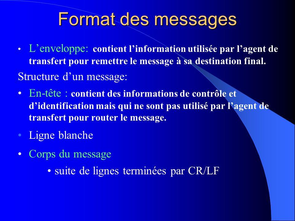 Format des messages L'enveloppe: contient l'information utilisée par l'agent de transfert pour remettre le message à sa destination final.