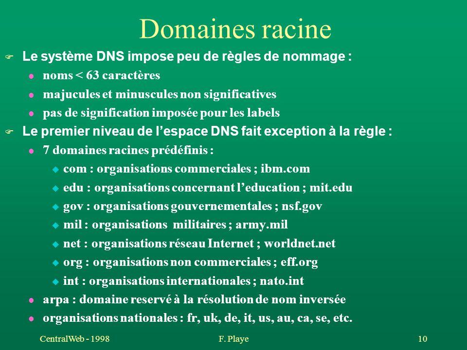 Domaines racine Le système DNS impose peu de règles de nommage :