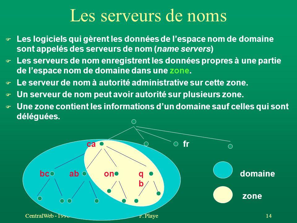Les serveurs de noms Les logiciels qui gèrent les données de l'espace nom de domaine sont appelés des serveurs de nom (name servers)