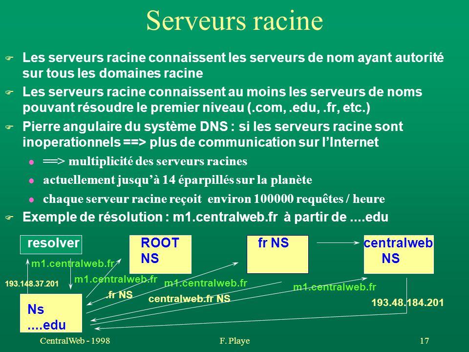 Serveurs racine Les serveurs racine connaissent les serveurs de nom ayant autorité sur tous les domaines racine.