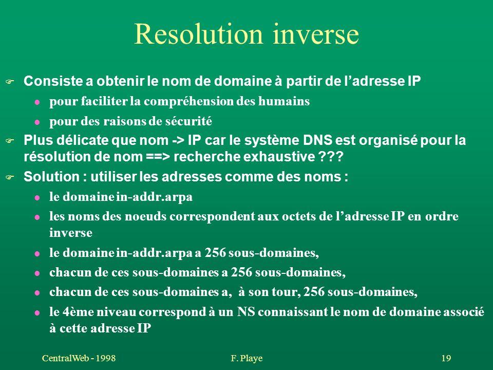 Resolution inverse Consiste a obtenir le nom de domaine à partir de l'adresse IP. pour faciliter la compréhension des humains.