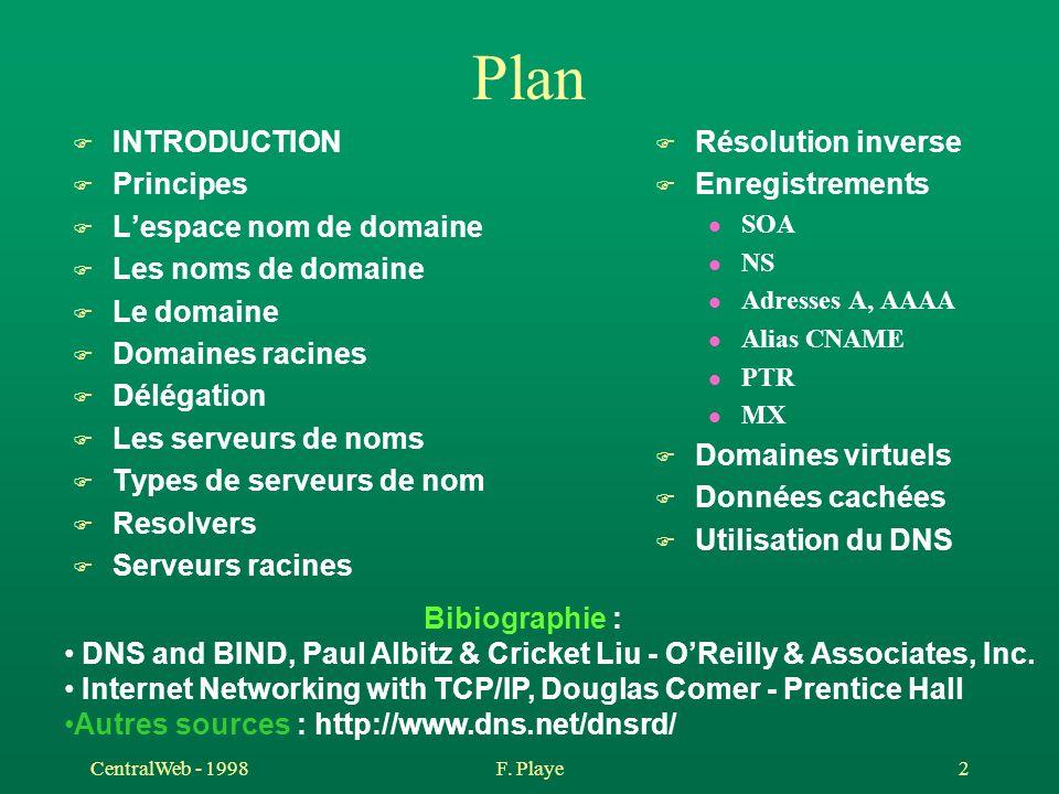 Plan INTRODUCTION Principes L'espace nom de domaine