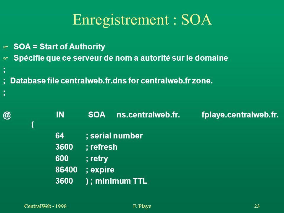 Enregistrement : SOA SOA = Start of Authority