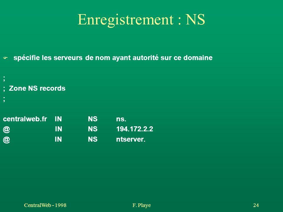 Enregistrement : NSspécifie les serveurs de nom ayant autorité sur ce domaine. ; ; Zone NS records.