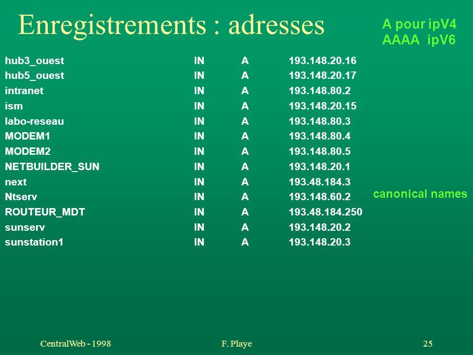 Enregistrements : adresses