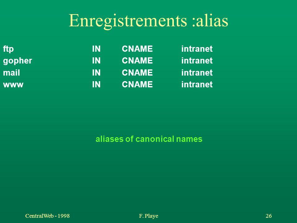 Enregistrements :alias