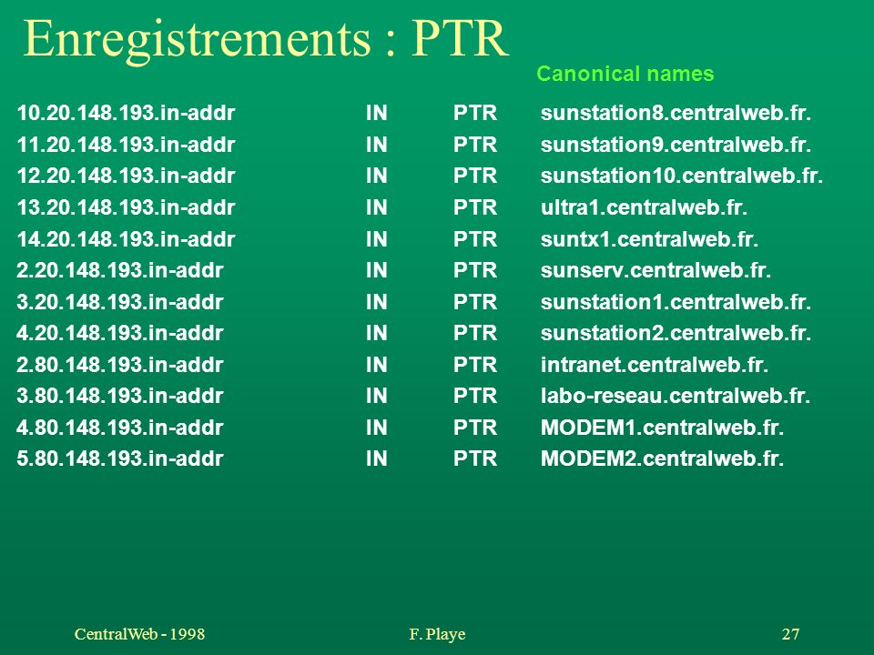 Enregistrements : PTR Canonical names