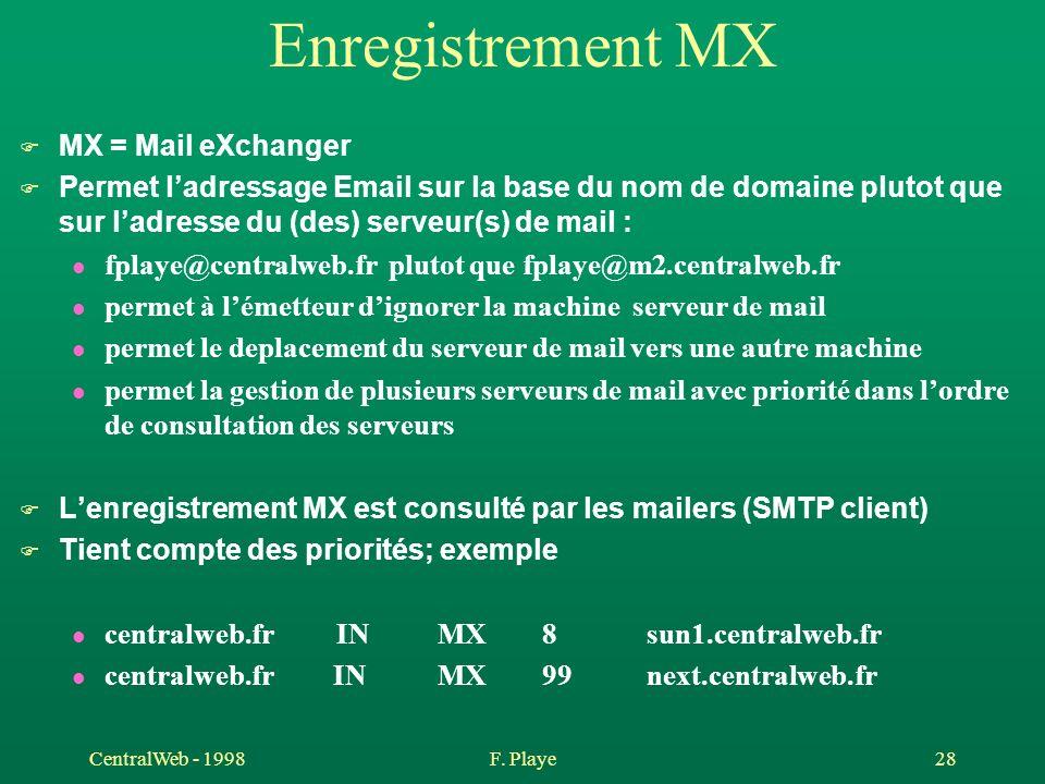 Enregistrement MX MX = Mail eXchanger