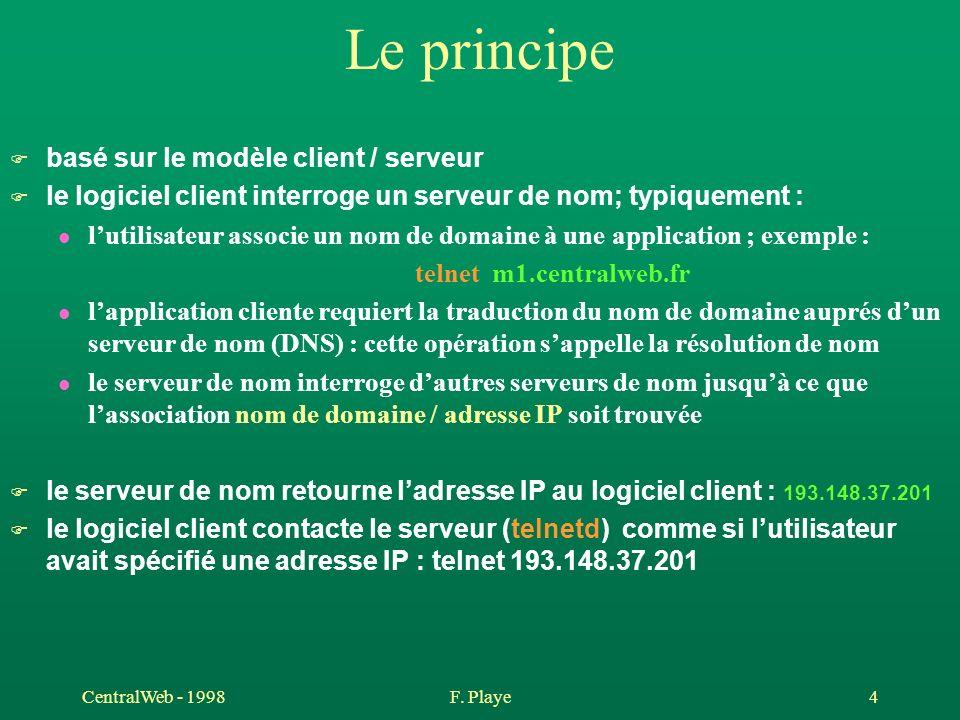 Le principe basé sur le modèle client / serveur