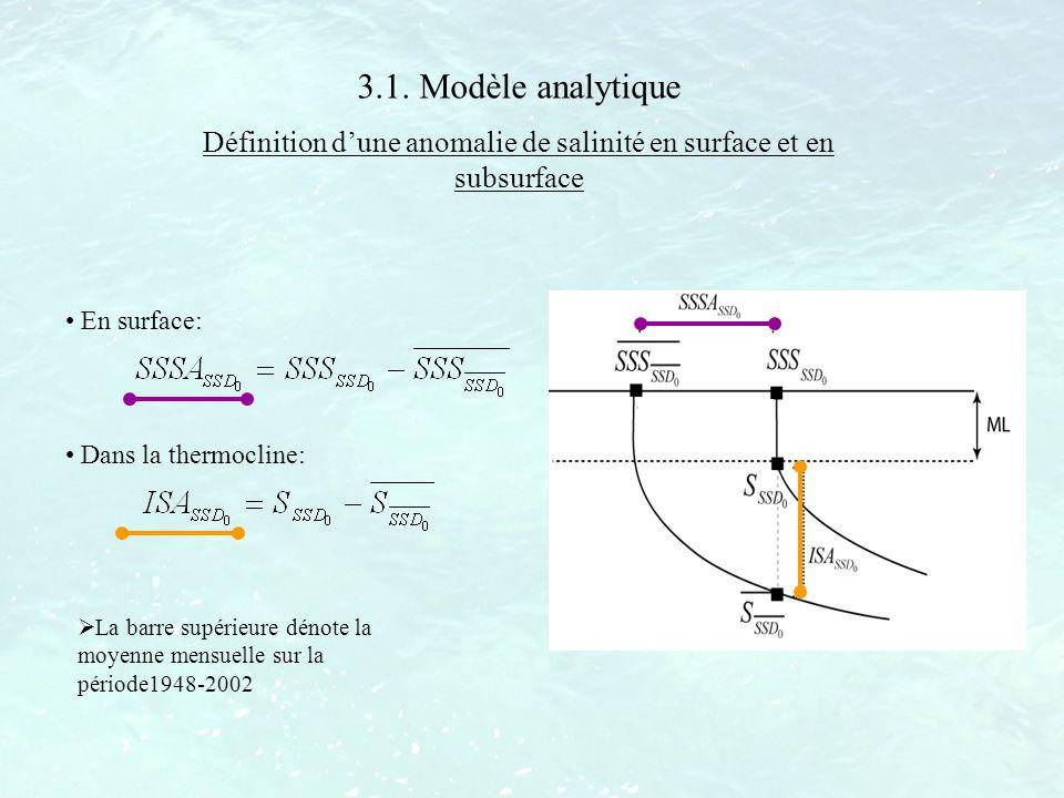 Définition d'une anomalie de salinité en surface et en subsurface