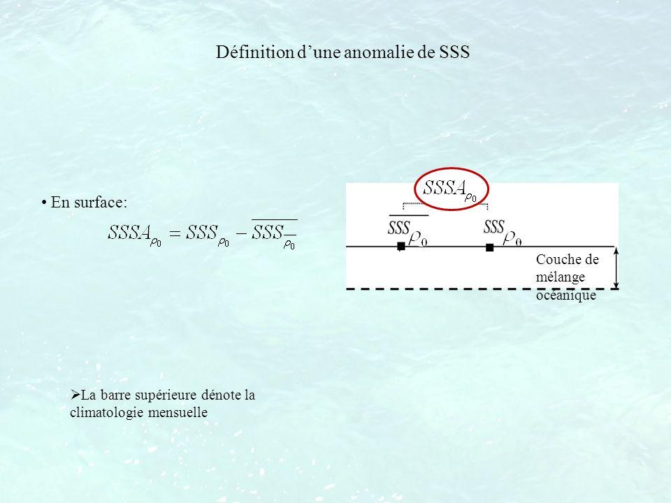 Définition d'une anomalie de SSS