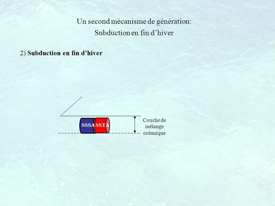 Un second mécanisme de génération: Subduction en fin d'hiver
