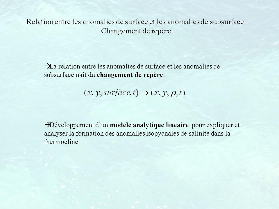 Relation entre les anomalies de surface et les anomalies de subsurface: