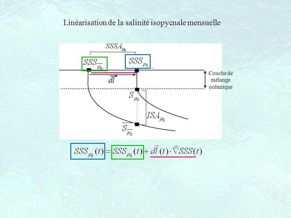 Linéarisation de la salinité isopycnale mensuelle