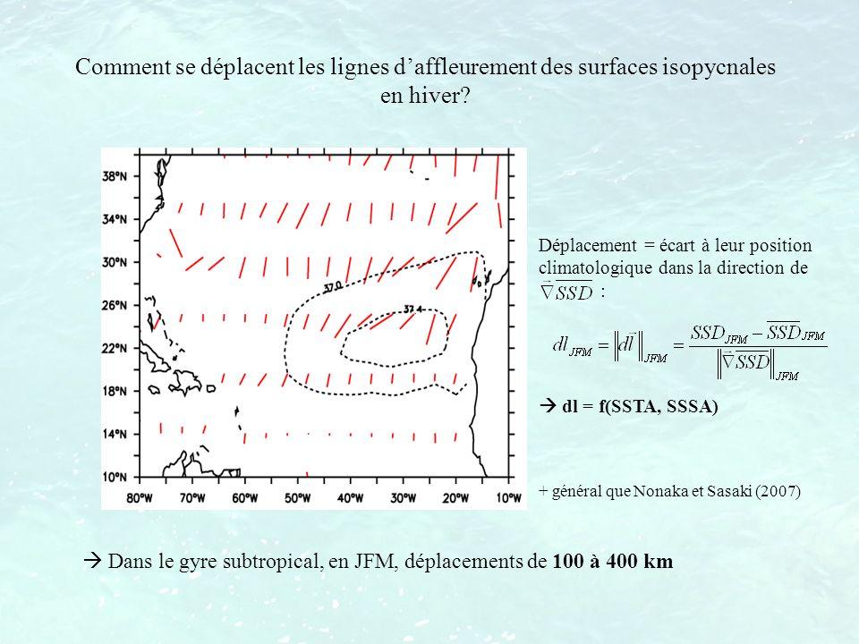 Comment se déplacent les lignes d'affleurement des surfaces isopycnales en hiver