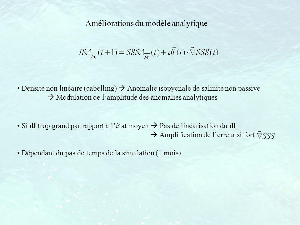 Améliorations du modèle analytique