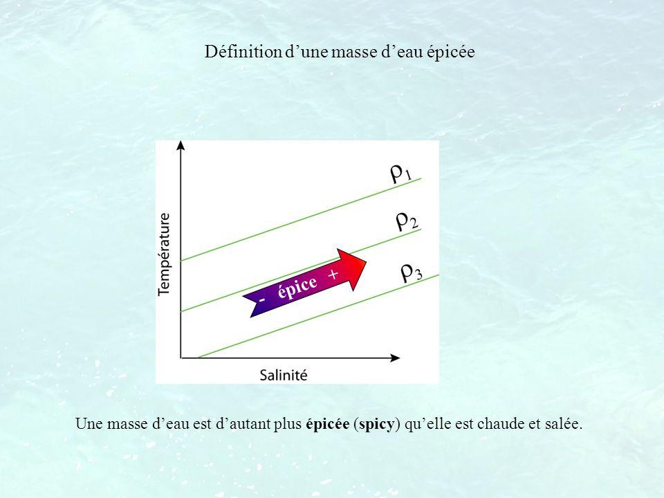 Définition d'une masse d'eau épicée
