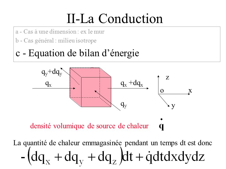 II-La Conduction c - Equation de bilan d'énergie qx qx +dqx o x y z qy